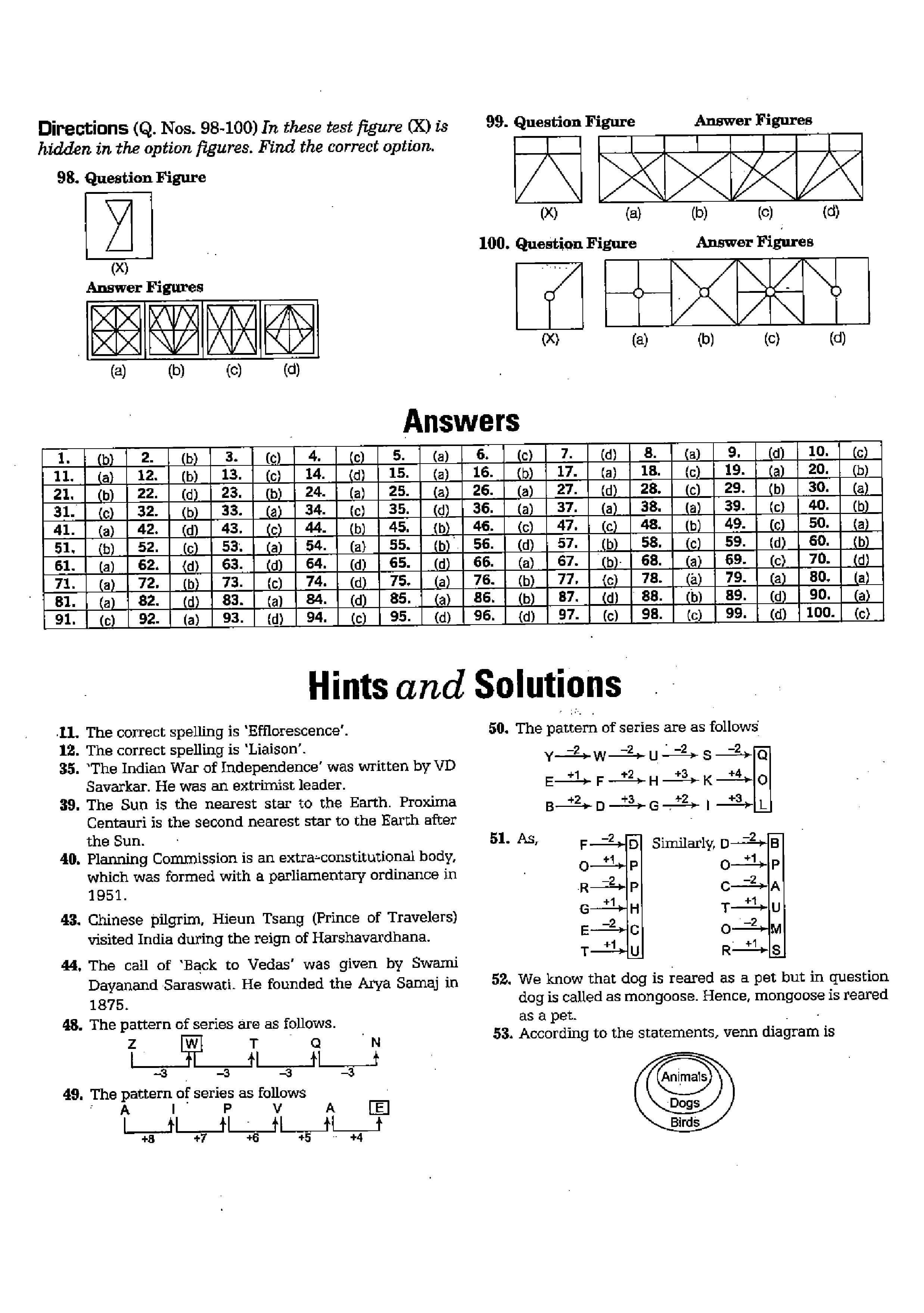 AFCAT 2 2020 Question Paper solved 06