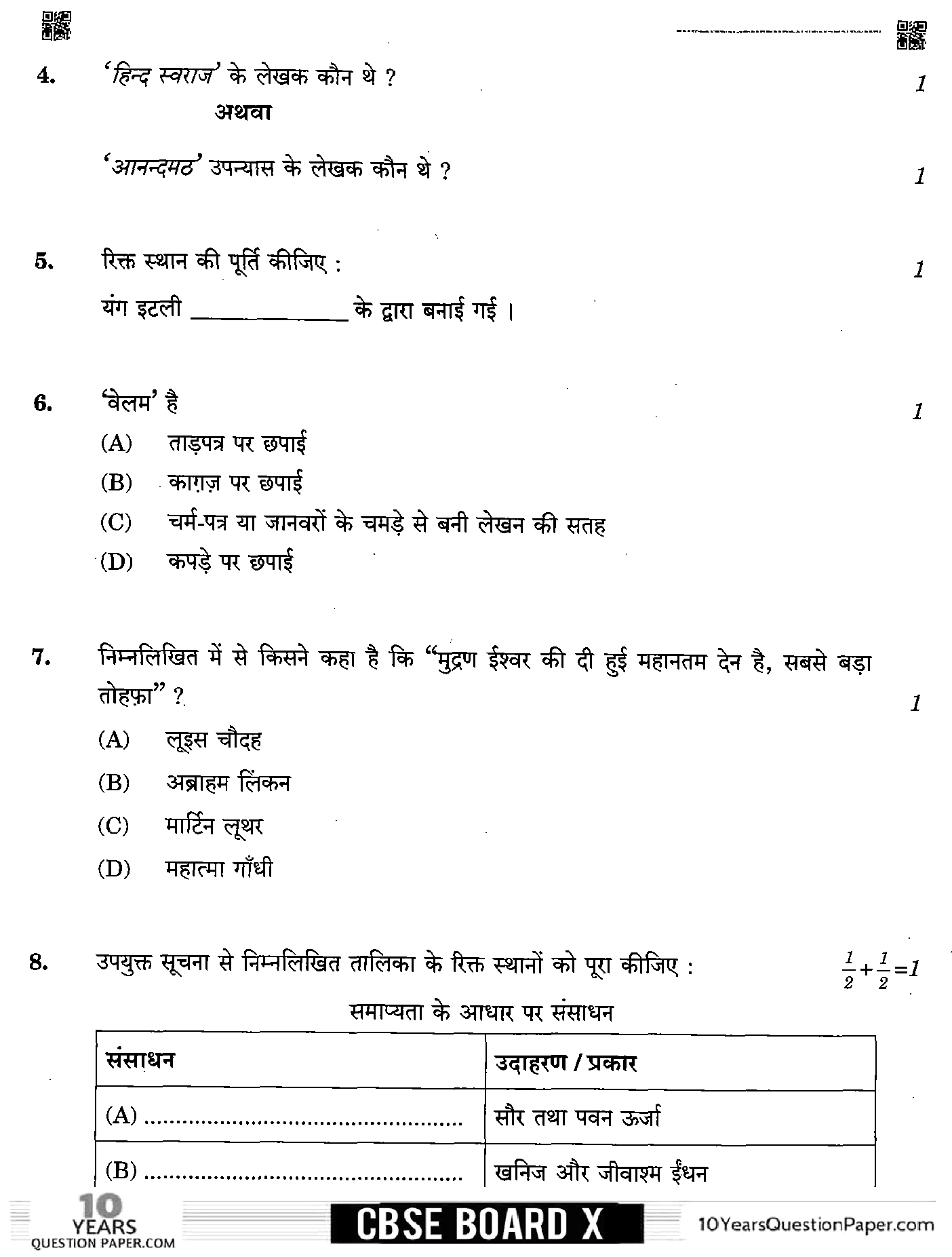 CBSE Class 10 Social Science 2020 Question Paper