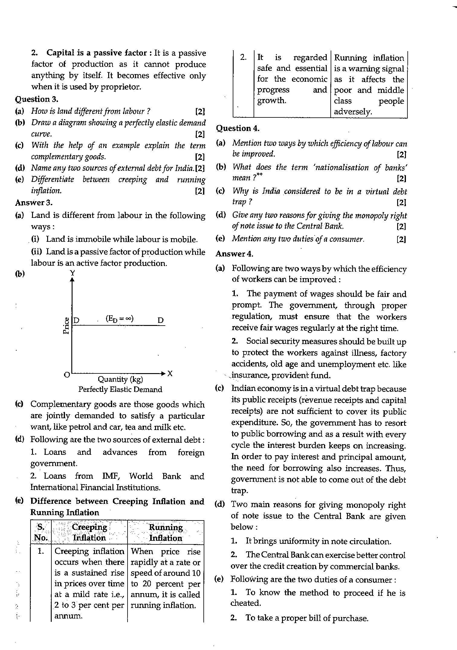 ICSE Class 10 Economics 2018 Question Paper