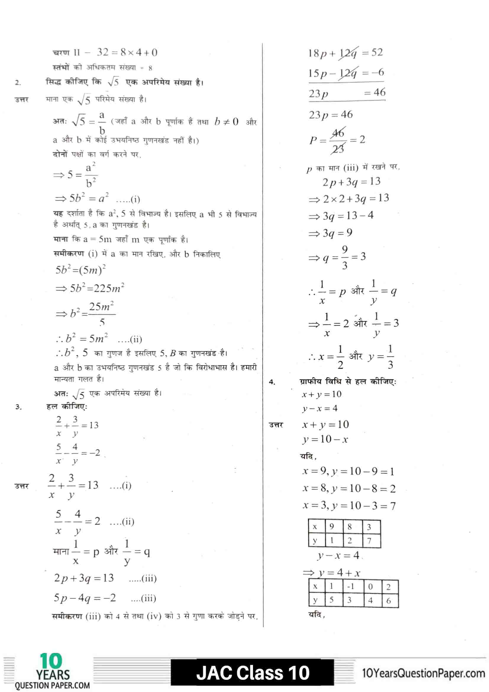JAC class 10 math 2021 solved sample paper 05