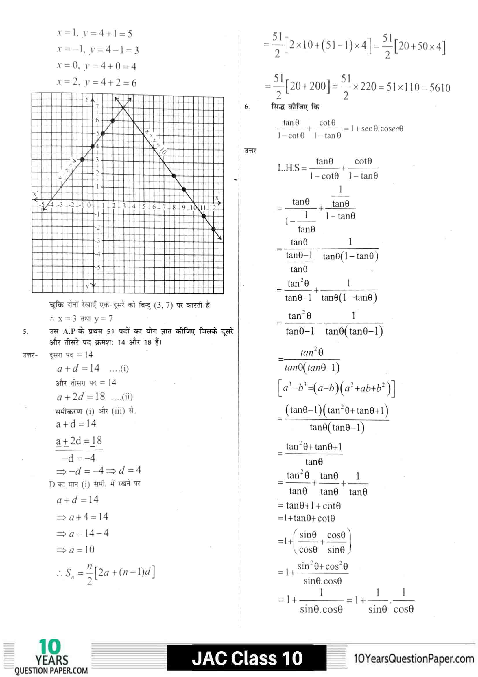 JAC class 10 math 2021 solved sample paper 06