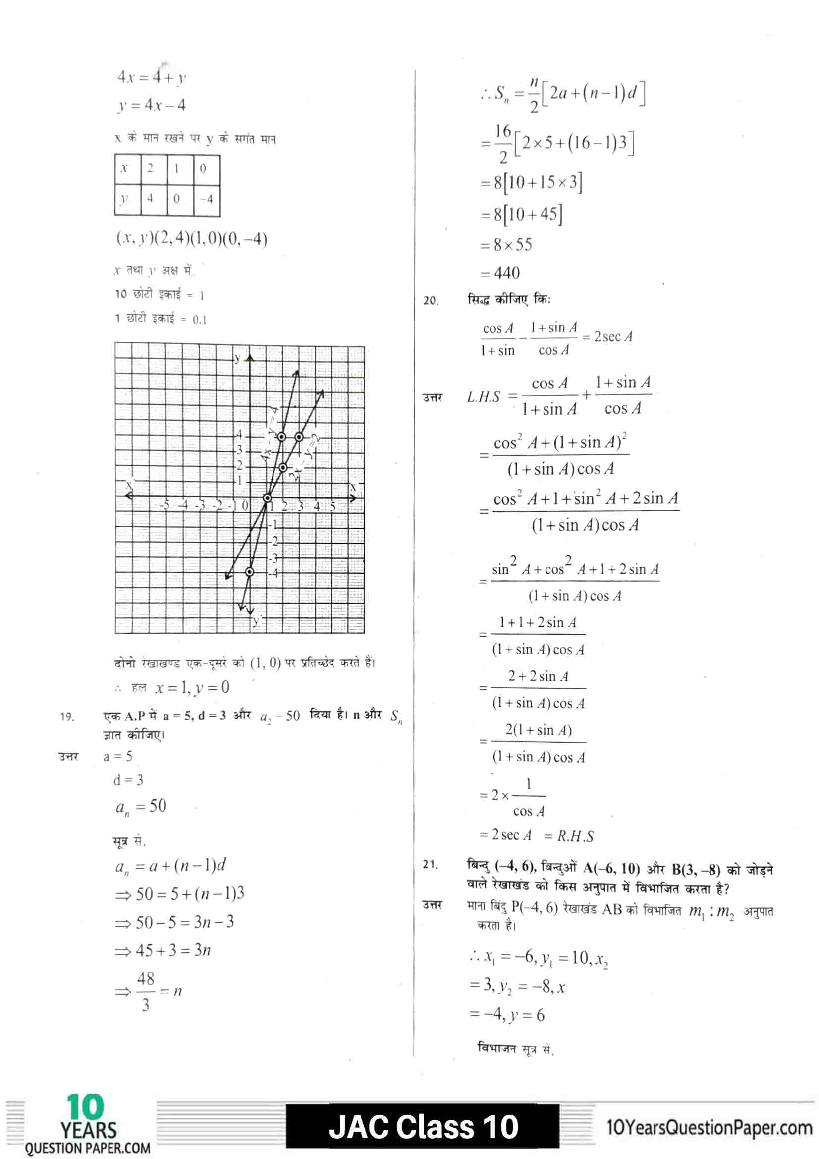 JAC class 10 math 2021 solved sample paper 10