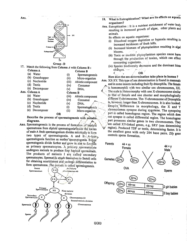 JAC Class 12 biology 2018 Question Paper 04