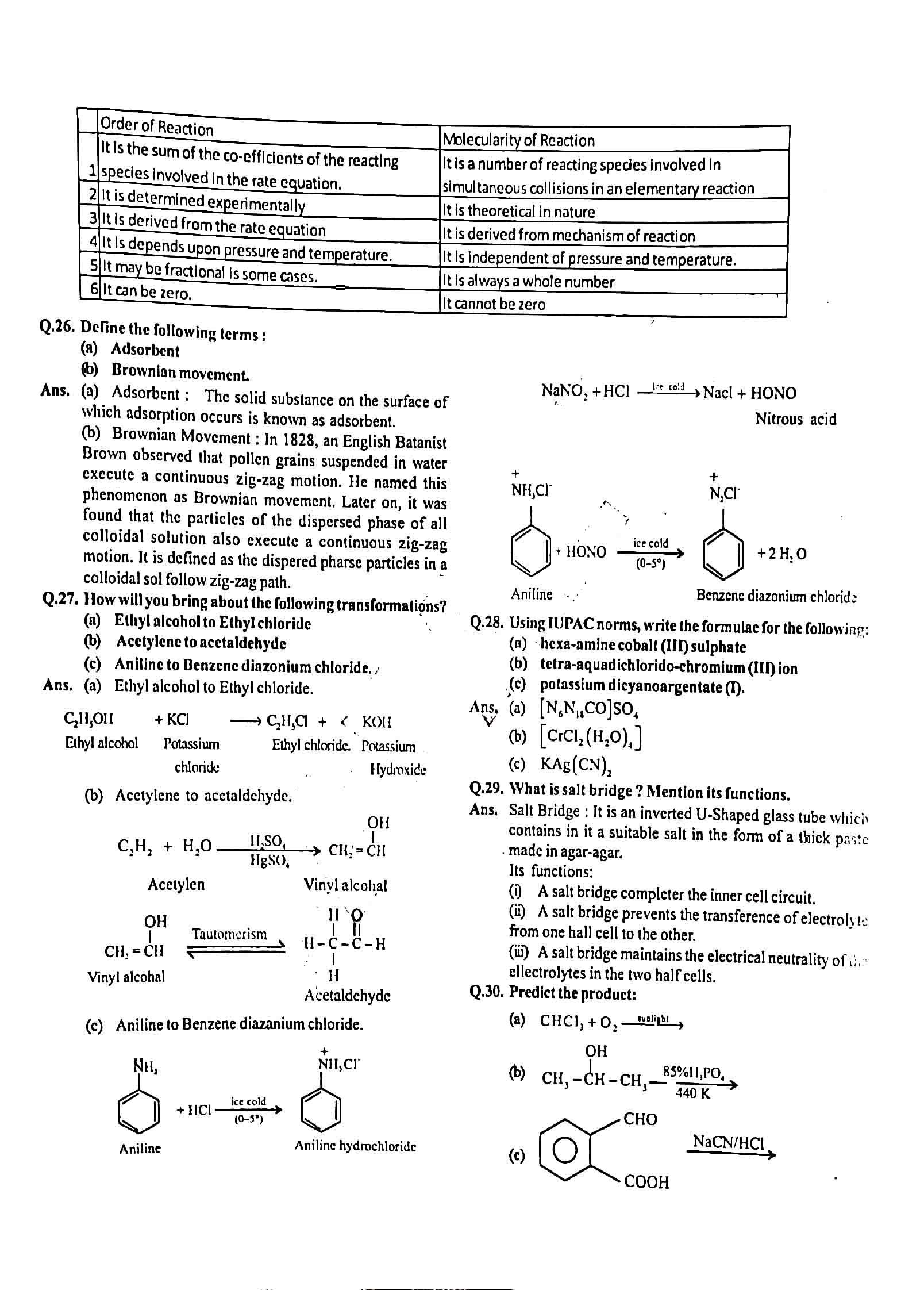 JAC Class 12 chemistry 2018 Question Paper 03