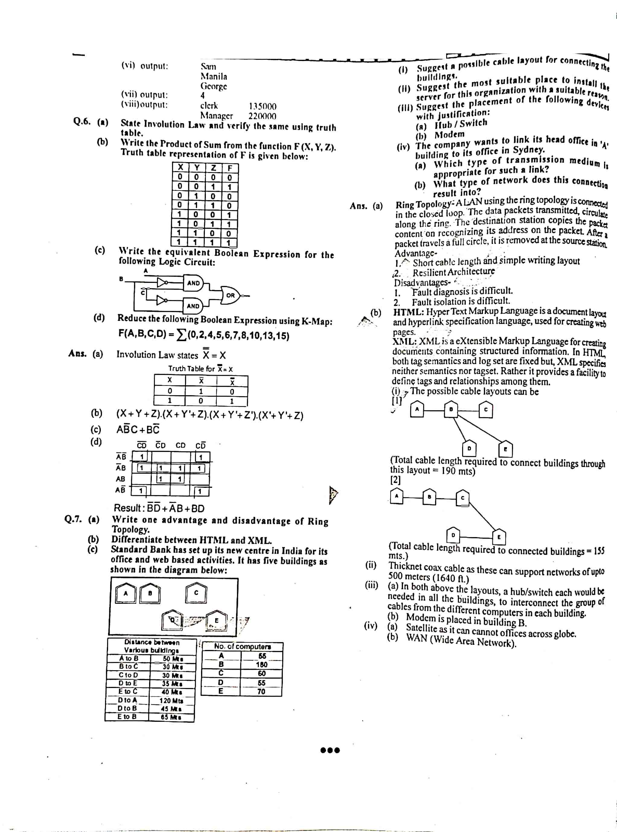 JAC Class 12 Computer Science 2014 Question Paper 05